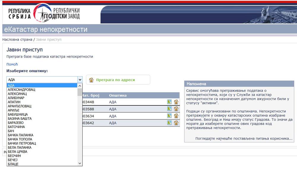 проверка недвижимости Сербия